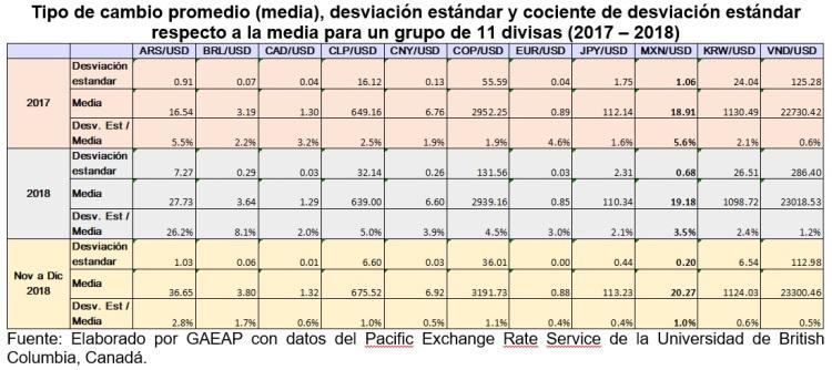 Volatilidad tipo de cambio