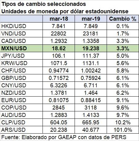 cuanto es 1 libra esterlina en pesos argentinos