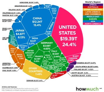 world-economy-gdp