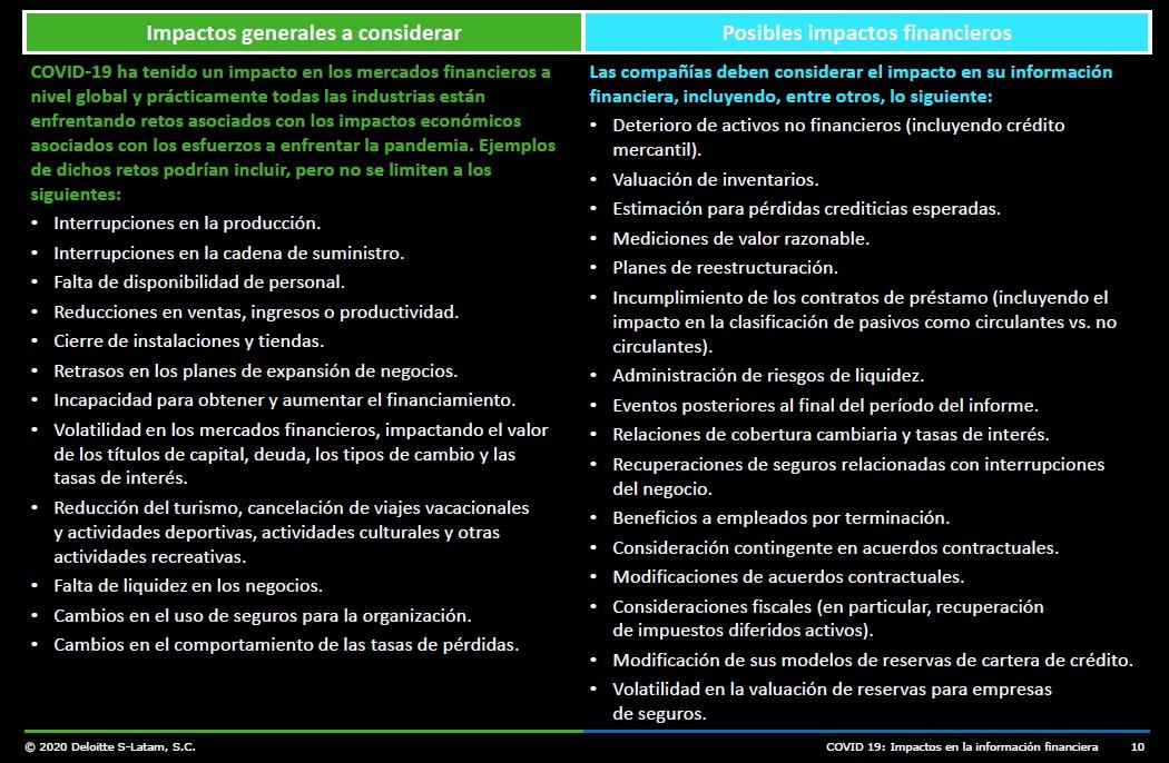 Deloitte Covid19