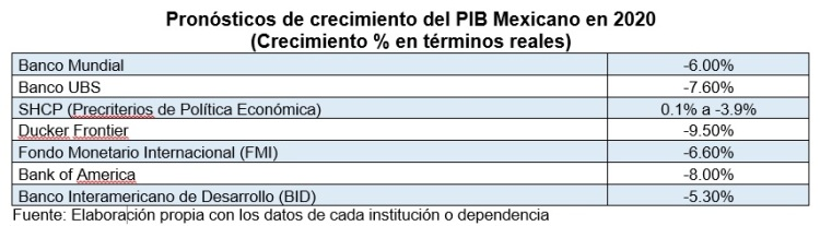 Expeco Mex 2020
